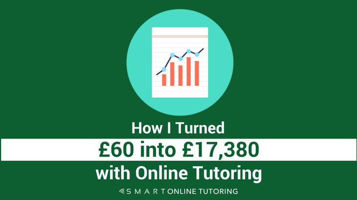 How I turned £60 into £17380 with online tutoring